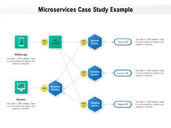 Microservices Case Study Example Ppt PowerPoint Presentation Layouts Introduction
