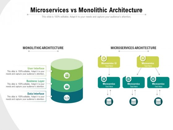 Microservices Vs Monolithic Architecture Ppt PowerPoint Presentation File Deck