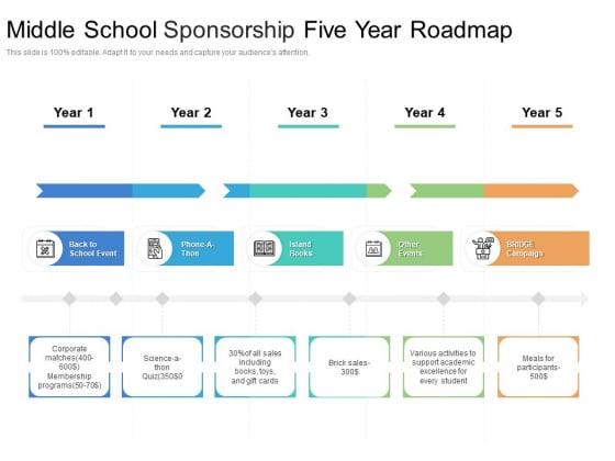 Middle School Sponsorship Five Year Roadmap Rules
