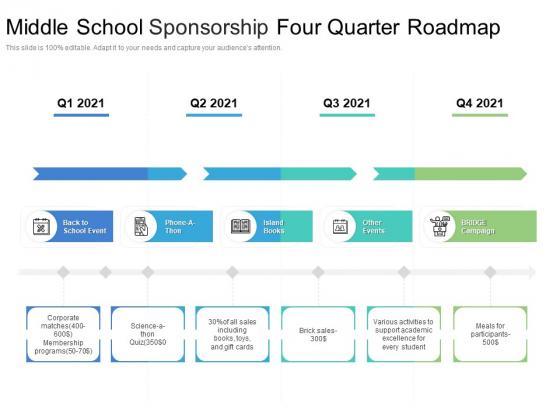 Middle_School_Sponsorship_Four_Quarter_Roadmap_Professional_Slide_1