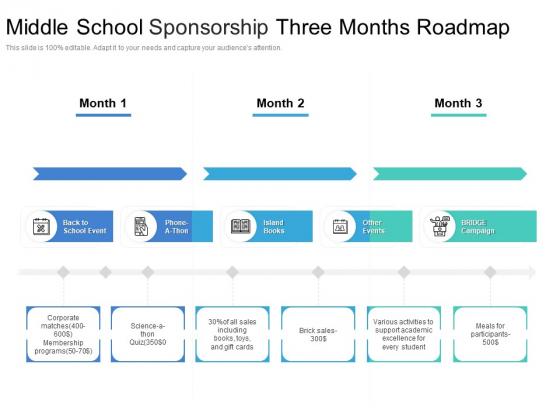 Middle School Sponsorship Three Months Roadmap Demonstration