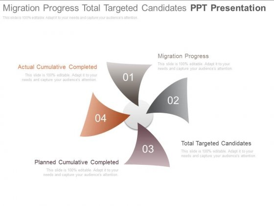 Migration Progress Total Targeted Candidates Ppt Presentation
