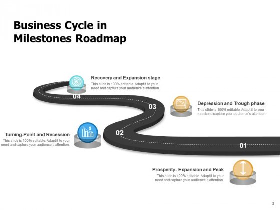 Milestone_Charting_Roadmap_Business_Goals_Ppt_PowerPoint_Presentation_Complete_Deck_Slide_3