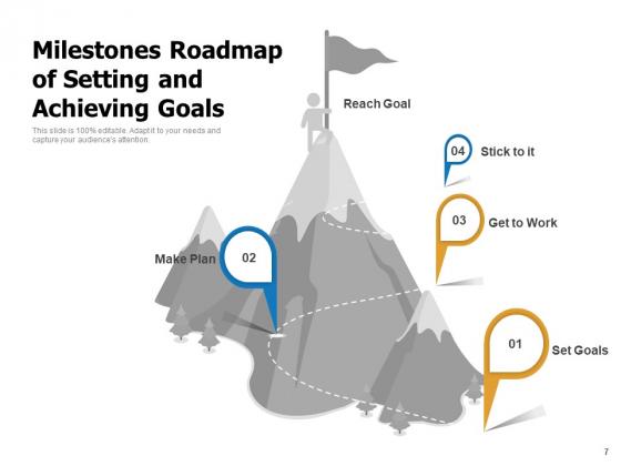 Milestone_Charting_Roadmap_Business_Goals_Ppt_PowerPoint_Presentation_Complete_Deck_Slide_7