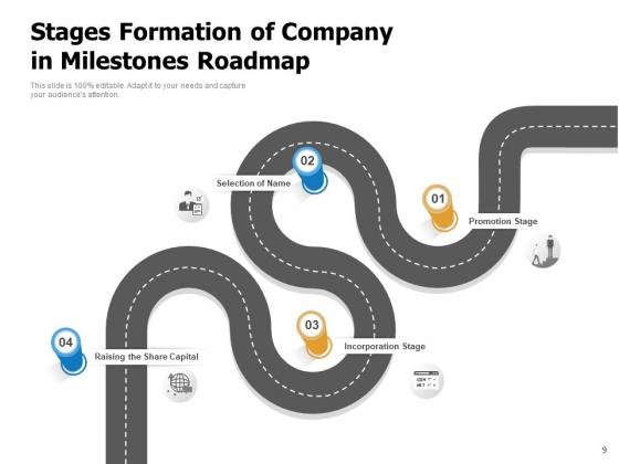 Milestone_Charting_Roadmap_Business_Goals_Ppt_PowerPoint_Presentation_Complete_Deck_Slide_9
