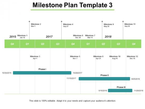 Milestone Plan Analysis Ppt PowerPoint Presentation Portfolio Icons