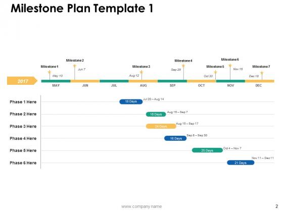 Milestone_Plan_Ppt_PowerPoint_Presentation_Complete_Deck_With_Slides_Slide_2
