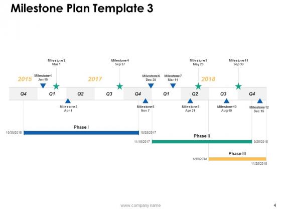 Milestone_Plan_Ppt_PowerPoint_Presentation_Complete_Deck_With_Slides_Slide_4