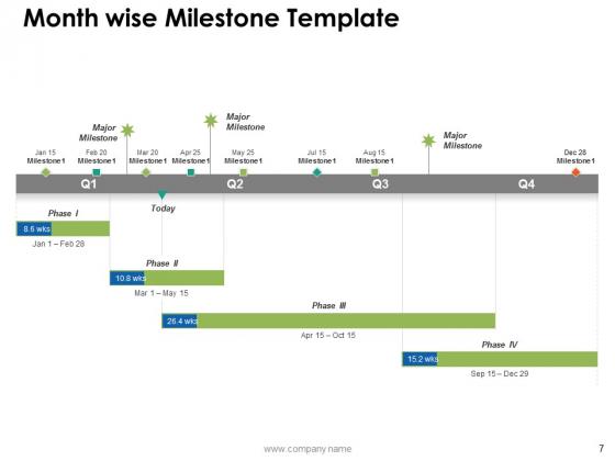 Milestone_Plan_Ppt_PowerPoint_Presentation_Complete_Deck_With_Slides_Slide_7