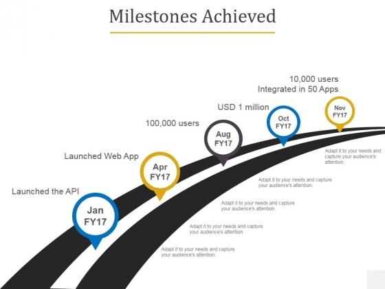 Milestones Achieved Ppt PowerPoint Presentation Infographics Samples