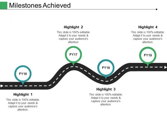 Milestones Achieved Ppt PowerPoint Presentation Outline Design Inspiration