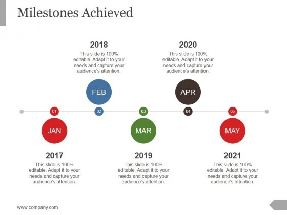 Milestones Achieved Ppt PowerPoint Presentation Samples