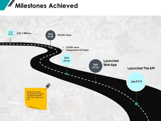 Milestones Achieved Ppt PowerPoint Presentation Styles Show