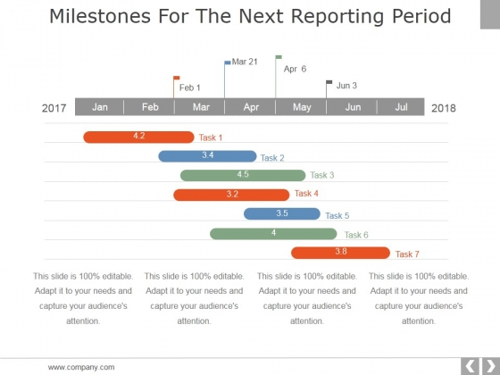 Milestones For The Next Reporting Period Template 3 Ppt PowerPoint Presentation Outline Outfit