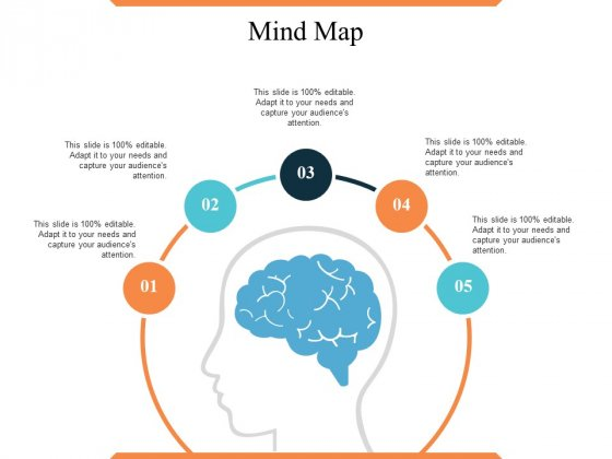 Mind Map Human Resource Timeline Ppt PowerPoint Presentation Model Visuals
