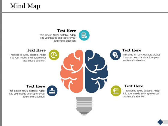 Mind Map Knowledge Ppt PowerPoint Presentation Layouts Infographic Template