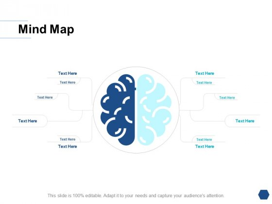 Mind Map Knowledge Ppt PowerPoint Presentation Pictures Gridlines