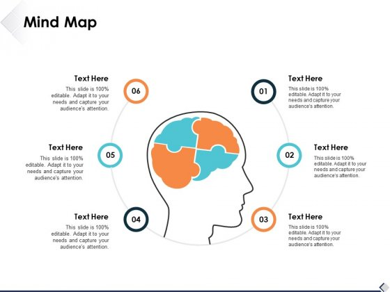 Mind Map Knowledge Strategy Ppt PowerPoint Presentation Layouts Picture