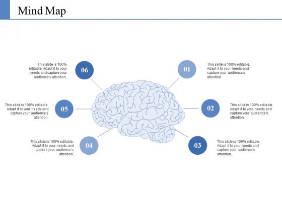 Mind Map Ppt PowerPoint Presentation Ideas Inspiration