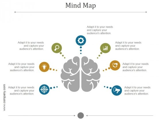 Mind Map Ppt PowerPoint Presentation Ideas