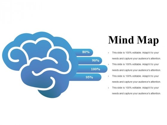 Mind Map Ppt PowerPoint Presentation Infographic Template Graphics Tutorials
