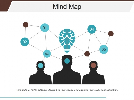 Mind Map Ppt PowerPoint Presentation Layouts Format