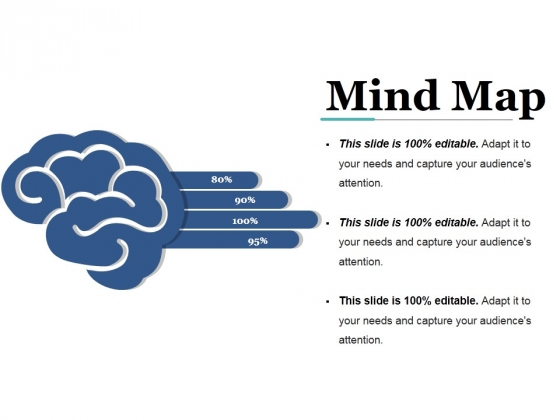 Mind Map Ppt PowerPoint Presentation Pictures Clipart