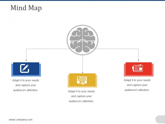Mind Map Ppt PowerPoint Presentation Professional Gridlines