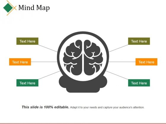 Mind Map Ppt PowerPoint Presentation Slides Diagrams