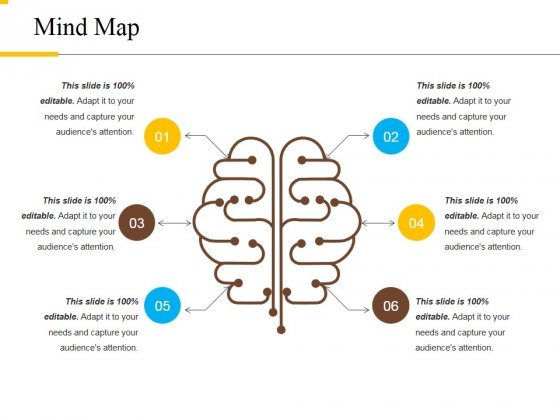Mind Map Ppt PowerPoint Presentation Styles Aids