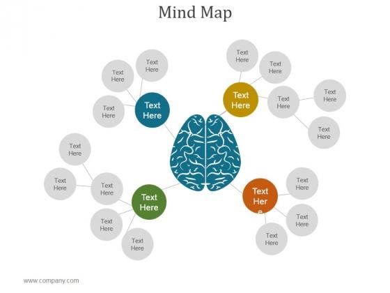 Mind Map Ppt PowerPoint Presentation Topics