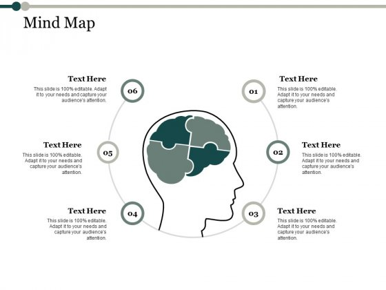 Mind Map Process Analysis Ppt PowerPoint Presentation Ideas Slideshow