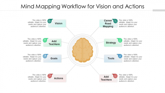 Mind Mapping Workflow For Vision And Actions Ppt Outline Introduction PDF