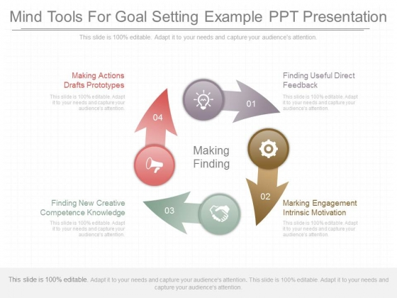Mind Tools For Goal Setting Example Ppt Presentation