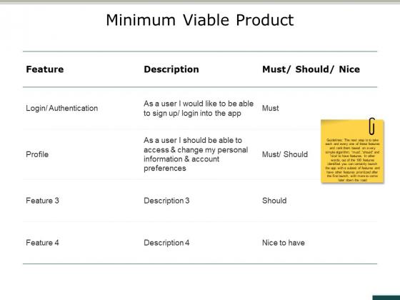 Minimum Viable Product Ppt PowerPoint Presentation Slides Graphics Example