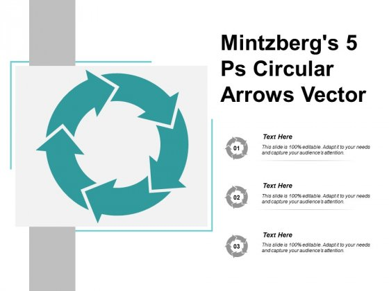 Mintzbergs 5 Ps Circular Arrows Vector Ppt PowerPoint Presentation Slides Example File