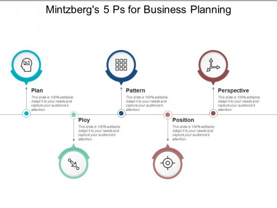 Mintzbergs 5 Ps For Business Planning Ppt PowerPoint Presentation Portfolio Layouts