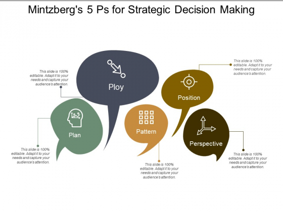 Mintzbergs 5 Ps For Strategic Decision Making Ppt PowerPoint Presentation Gallery Visuals