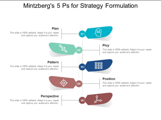 Mintzbergs 5 Ps For Strategy Formulation Ppt PowerPoint Presentation Inspiration Graphics