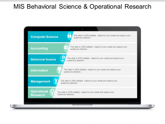 Mis Behavioural Science And Operational Research Ppt PowerPoint Presentation Model Templates