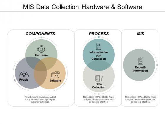Mis Data Collection Hardware And Software Ppt PowerPoint Presentation Model Objects