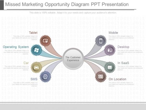 Missed Marketing Opportunity Diagram Ppt Presentation