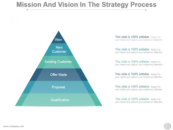 Mission And Vision In The Strategy Process Ppt PowerPoint Presentation Backgrounds