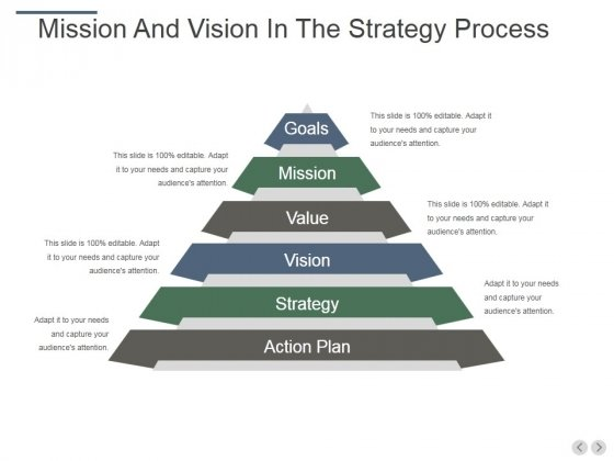Mission And Vision In The Strategy Process Ppt PowerPoint Presentation Infographic Template Design Inspiration