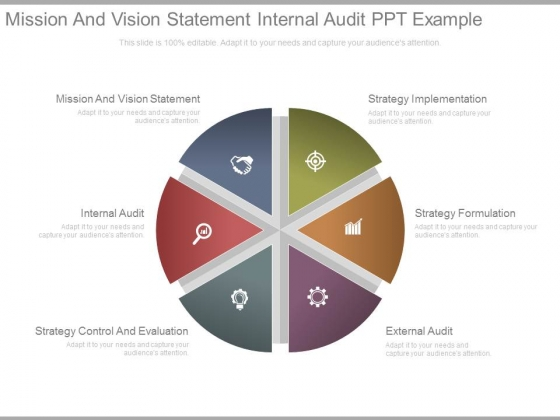 Mission And Vision Statement Internal Audit Ppt Example
