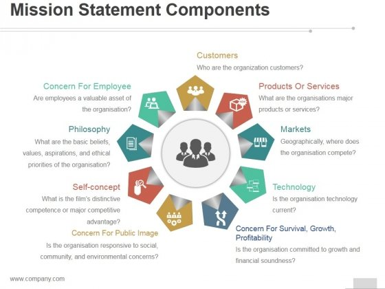 Mission Statement Components Ppt PowerPoint Presentation Designs