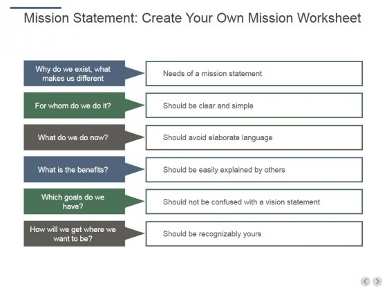 Mission Statement Create Your Own Mission Worksheet Ppt ...