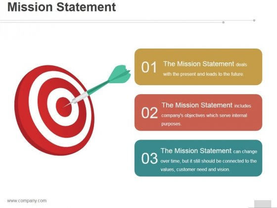 Mission Statement Ppt PowerPoint Presentation Example 2015