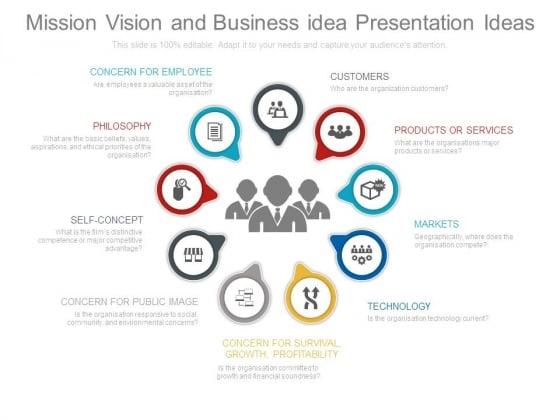 Mission Vision And Business Idea Presentation Ideas