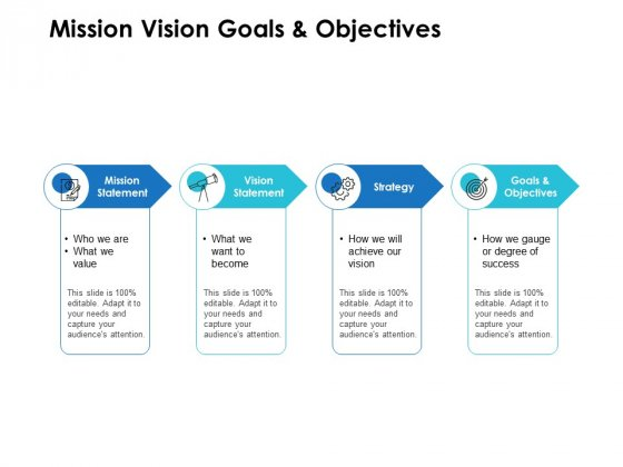 Mission Vision Goals And Objectives Ppt PowerPoint Presentation Professional Example Introduction